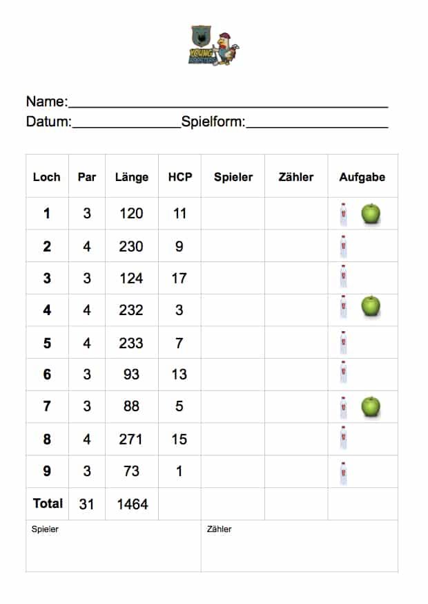 Scorekarte Grün